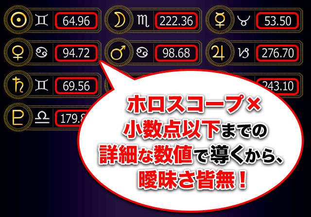 ホロスコープ×小数点以下までの詳細な数値で導くから、曖昧さ皆無!